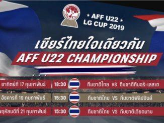 AFF U22 Championship 2019