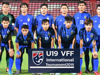 โปรแกรมฟุตบอล VFF U19